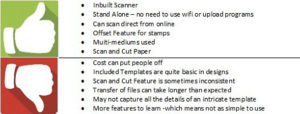 Art-Thou-Cakes-Product-Review-For-Brother-CM350-ScanNCut-2-Home-&-Hobby-Cutting-Machine-Standard-Cut-Blade-Bundle